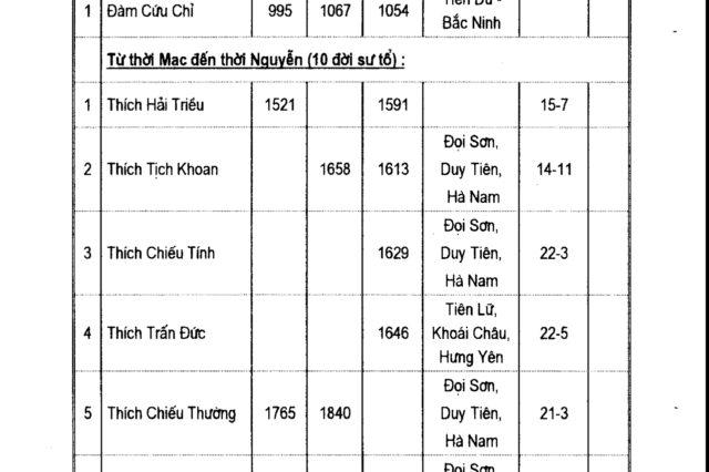 Danh thắng chùa Đọi - Lương Hiền_34
